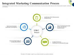Integrated Marketing Communication Process Creating Successful Integrating Marketing Campaign