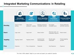 Integrated Marketing Communications In Retailing Ppt Show Gridlines