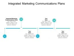 Integrated Marketing Communications Plans Ppt Powerpoint Presentation Inspiration Cpb