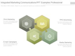 Integrated Marketing Communications Ppt Examples Professional