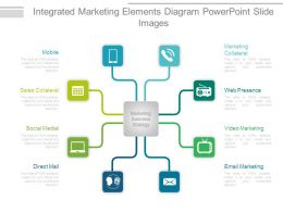 Integrated Marketing Elements Diagram Powerpoint Slide Images