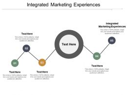 Integrated Marketing Experiences Ppt Powerpoint Presentation Gallery Show Cpb