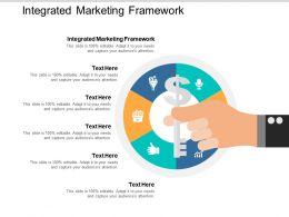 Integrated Marketing Framework Ppt Powerpoint Presentation File Design Templates Cpb