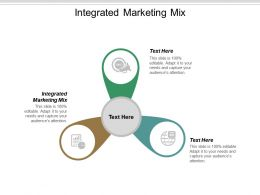 Integrated Marketing Mix Ppt Powerpoint Presentation Summary Deck Cpb