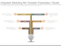 Integrated Marketing Mix Template Presentation Visuals