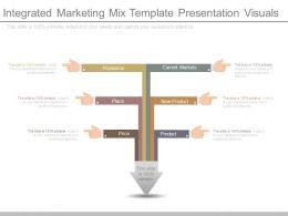 integrated_marketing_mix_template_presentation_visuals_Slide01