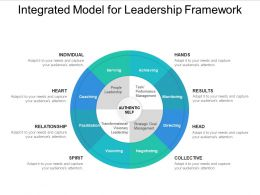 Integrated Model For Leadership Framework