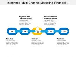 integrated_multi_channel_marketing_financial_services_marketing_budget_cpb_Slide01