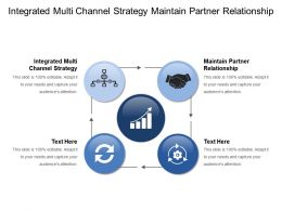 Integrated Multi Channel Strategy Maintain Partner Relationship Develop Channel