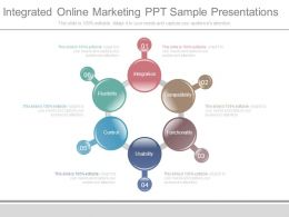 Integrated Online Marketing Ppt Sample Presentations