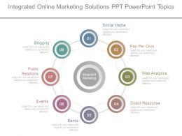 Integrated Online Marketing Solutions Ppt Powerpoint Topics