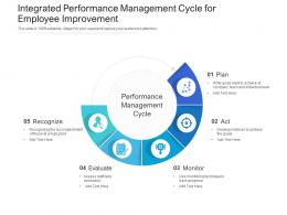Integrated Performance Management Cycle For Employee Improvement