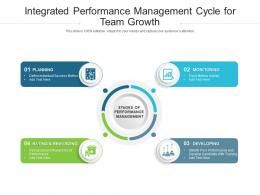 Integrated Performance Management Cycle For Team Growth
