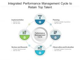 Integrated Performance Management Cycle To Retain Top Talent