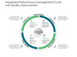 Integrated Performance Management Cycle With Quality Improvement