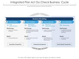 Integrated Plan Act Do Check Business Cycle