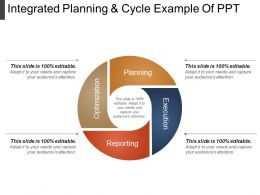 Integrated Planning And Cycle Example Of Ppt