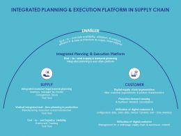 Integrated Planning And Execution Platform In Supply Chain Ppt Powerpoint Presentation Layouts