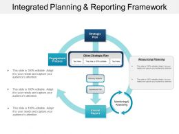 integrated_planning_and_reporting_framework_Slide01