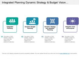 Integrated Planning Dynamic Strategy And Budget Vision And Purpose