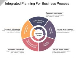 Integrated Planning For Business Process Powerpoint Ideas