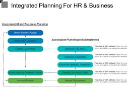 Integrated Planning For Hr And Business Powerpoint Images