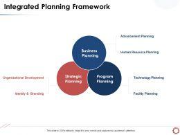 Integrated Planning Framework Organizational Development Ppt Powerpoint Presentation Objects