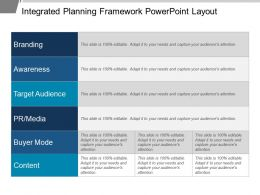 Integrated Planning Framework Powerpoint Layout