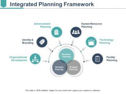 Integrated Planning Framework Powerpoint Slide Presentation Tips