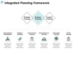 Integrated Planning Framework Ppt Powerpoint Presentation File Influencers