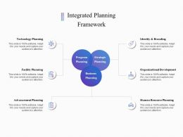 Integrated Planning Framework Ppt Powerpoint Presentation Show Visual Aids