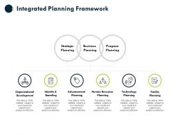 Integrated Planning Framework Strategic Business Ppt Powerpoint Presentation Layouts Clipart