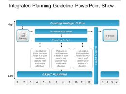 Integrated Planning Guideline Powerpoint Show