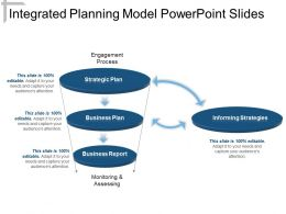 Integrated Planning Model Powerpoint Slides