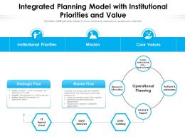 Integrated Planning Model With Institutional Priorities And Value