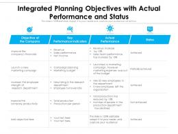 Integrated Planning Objectives With Actual Performance And Status