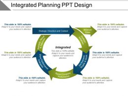 Integrated Planning Ppt Design
