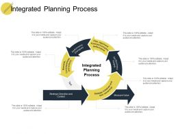 Integrated Planning Process Measure Value Ppt Powerpoint Slide