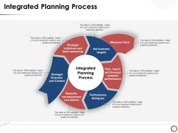 Integrated Planning Process Ownership Target Powerpoint Presentation Gridlines