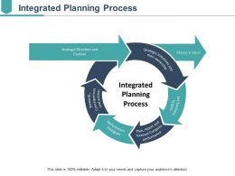 Integrated Planning Process Powerpoint Slide Themes