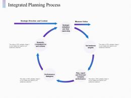 Integrated Planning Process Ppt Powerpoint Presentation Slides Graphics Pictures
