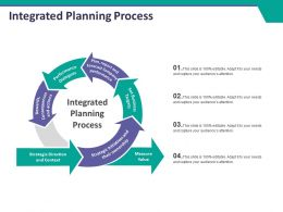 Integrated Planning Process Ppt Summary