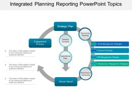 Integrated Planning Reporting Powerpoint Topics