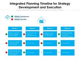 Integrated Planning Timeline For Strategy Development And Execution