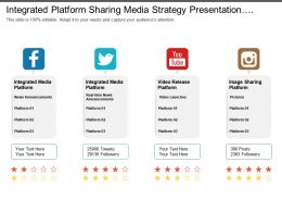 Integrated Platform Sharing Media Strategy Presentation With Boxes