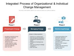Integrated Process Of Organizational And Individual Change Management
