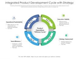 Integrated Product Development Cycle With Strategy