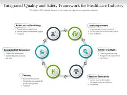Integrated Quality And Safety Framework For Healthcare Industry