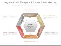 Integrated Quality Management Process Presentation Ideas