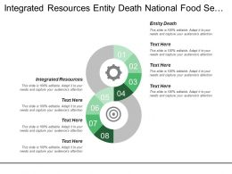 Integrated Resources Entity Death National Food Security Strategies